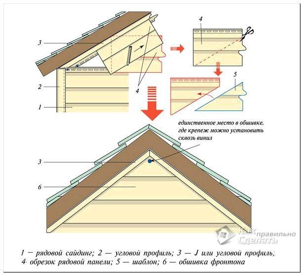 Обшивка крыши дома своими руками 778