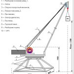 Диван-трансформер или тахта с подъемным механизмом