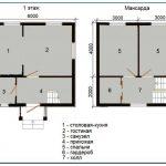 Двухэтажный дом из каркаса 6х6