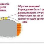 Использование декоративного камня при отделке дверных проемов