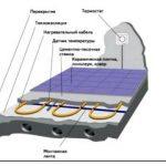 Электрический теплый пол под плитку: особенности