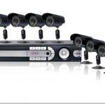 Основные типы систем видеонаблюдения