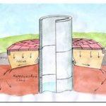 Отмостка вокруг колодца — какие есть варианты и как ее реализовать
