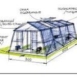 Поликарбонат в строительстве, виды поликарбоната, конструкции из поликарбоната.
