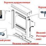 Последовательность сборки дверей для шкафов-купе