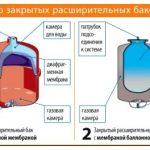Расширительный бак для отопления – все, что вам нужно знать