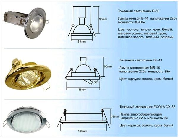 Таблица 1 - примеры монтажа продукции брэндовых производителей