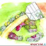 Открытое окно в цветущий мир: как важно окружить террасу декоративными композициями