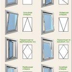 Виды окон. какими бывают окна