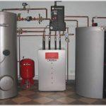 Какие газовые котлы бывают?