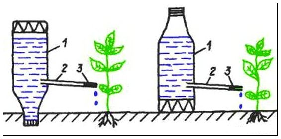 Как самому сделать капельницу для полива