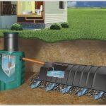 Канализация для дачи и коттеджа высокой степени очистки