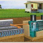 Септик и насосная станция для автономной канализации загородного дома