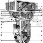 Вентиляционные система – современный вид вентиляции