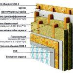 Базальтовые плиты Rockmin и их положительные характеристики