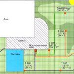 Проект системы автоматического полива газона