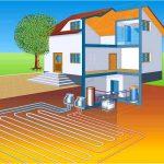 Как подготовить дом к установке теплового насоса — тепловые насосы — системы отопления