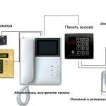 Домофонное оборудование: последние тенденции на рынке техники для безопасности